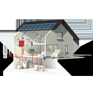 Системы безопасности и умный дом
